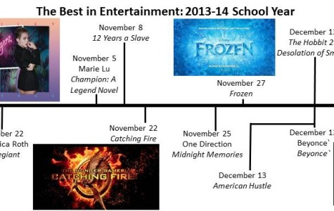 The best in entertainment: The 2013-2014 School year