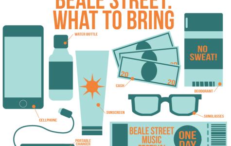 Beale Street Music Festival: A survival guide