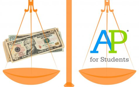 The cost of Advanced Placement