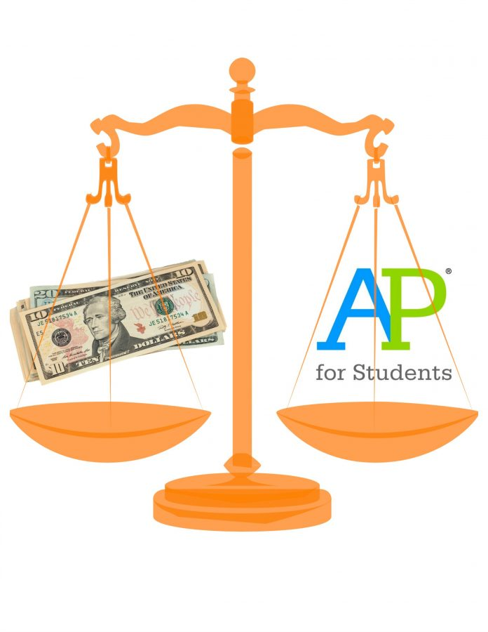 Money+or+AP%3F