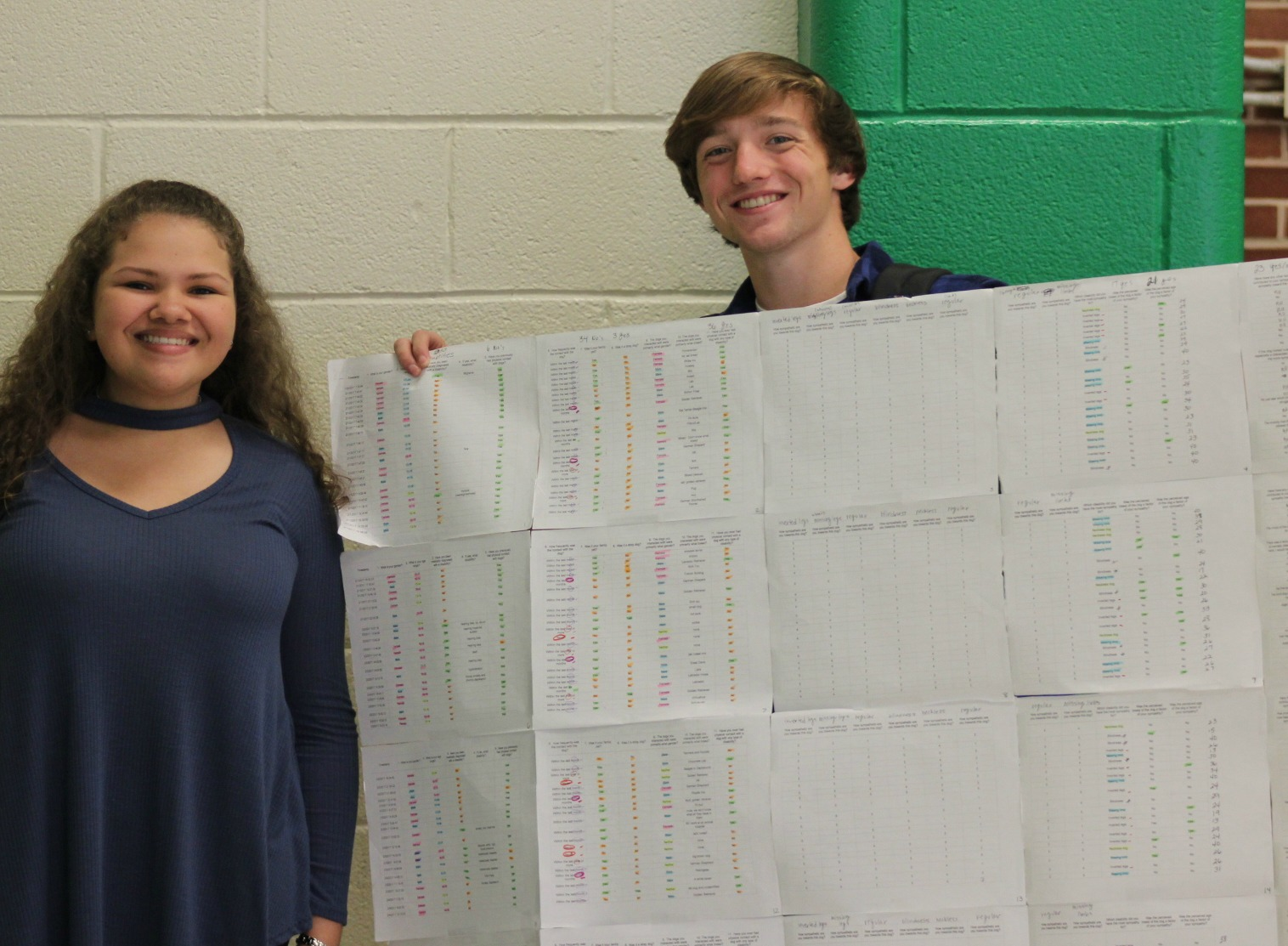 Larae Crenshaw (12) with her data of her surveys for NCUR.