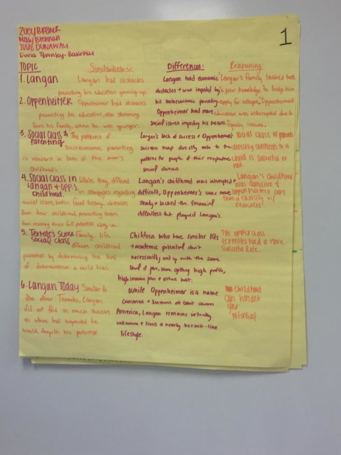 Students took a deeper dive into chapter four, which discussed geniuses Chris Langan and Robert Oppenheimer in detail. In a chart, they were asked to compare and contrast topics brought up in the chapter and come up with Gladwells purpose in including such topics.