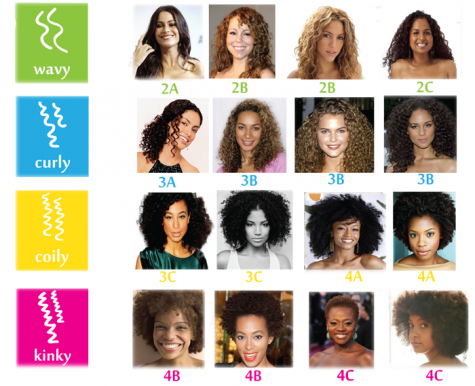 Natural hair's journey to acceptance in mainstream media