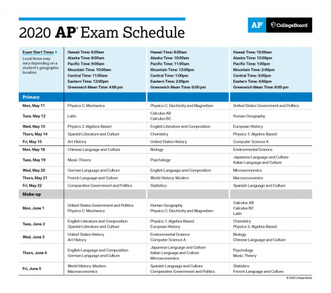The College Board released their updated schedule on April 3rd. All exams that were once multiple hours long appear to be much shorter in a more condensed schedule than before.