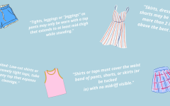 The 2021-2022 dress code policy is updated with new restrictions. Students have expressed their strong opinions against it, but others find the regulations reasonable for a school environment.